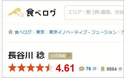長谷川稔の食べログ評価は驚きの4.64!