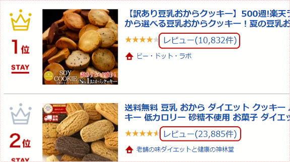 楽天でも大人気の豆乳おからクッキー(レビュー数が凄い!)