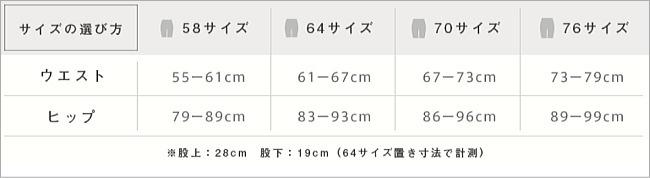 サンテラボ スタイルアップガードルのサイズの選び方
