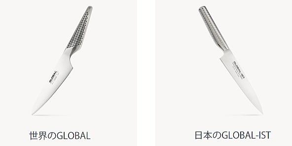 世界のGLOBALと日本のGLOBAL IST